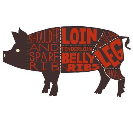 Pork-Map
