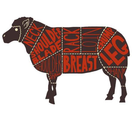 Lamb Cut